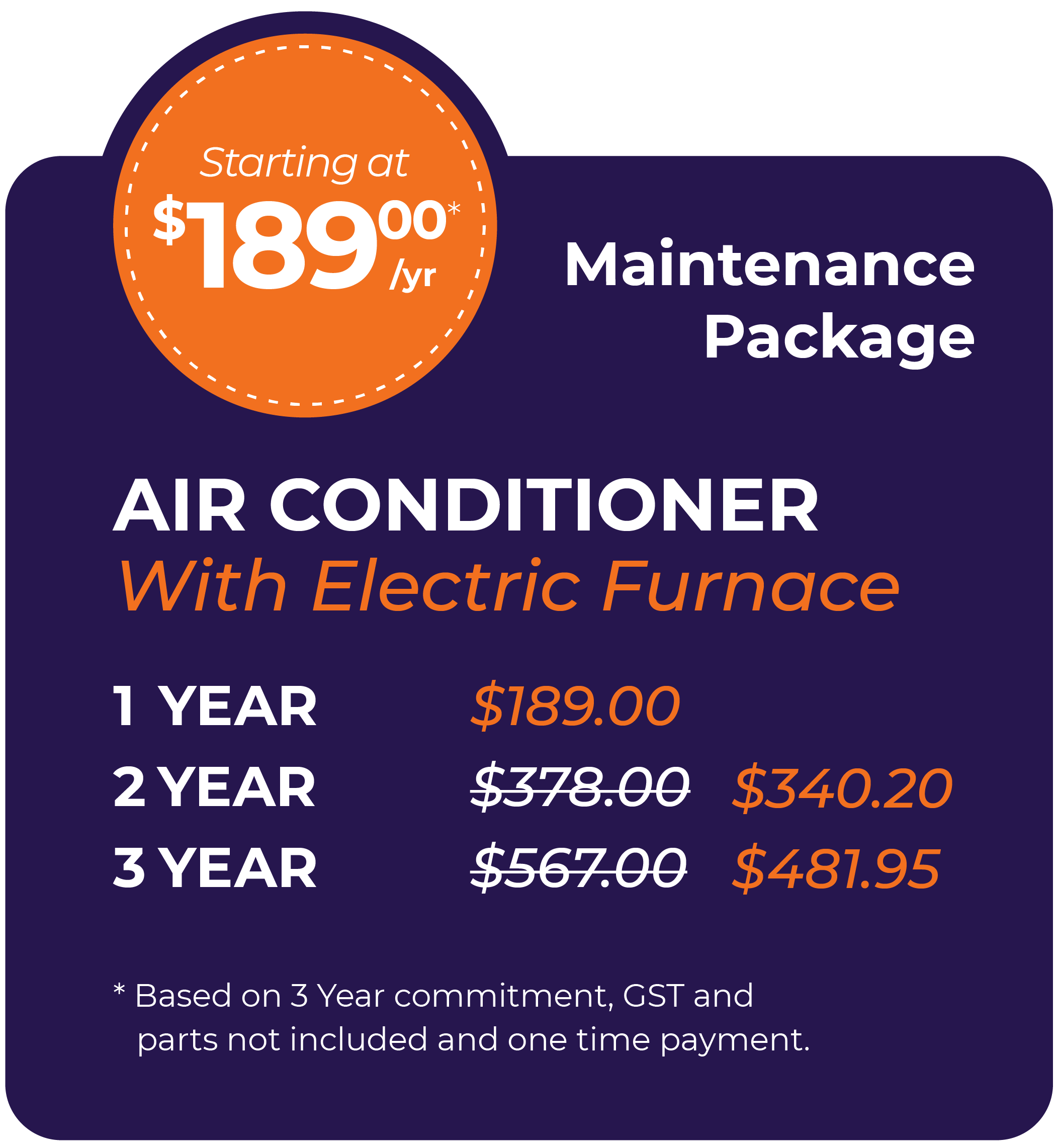 Air Conditioners with Electric Furnace Maintenance Package