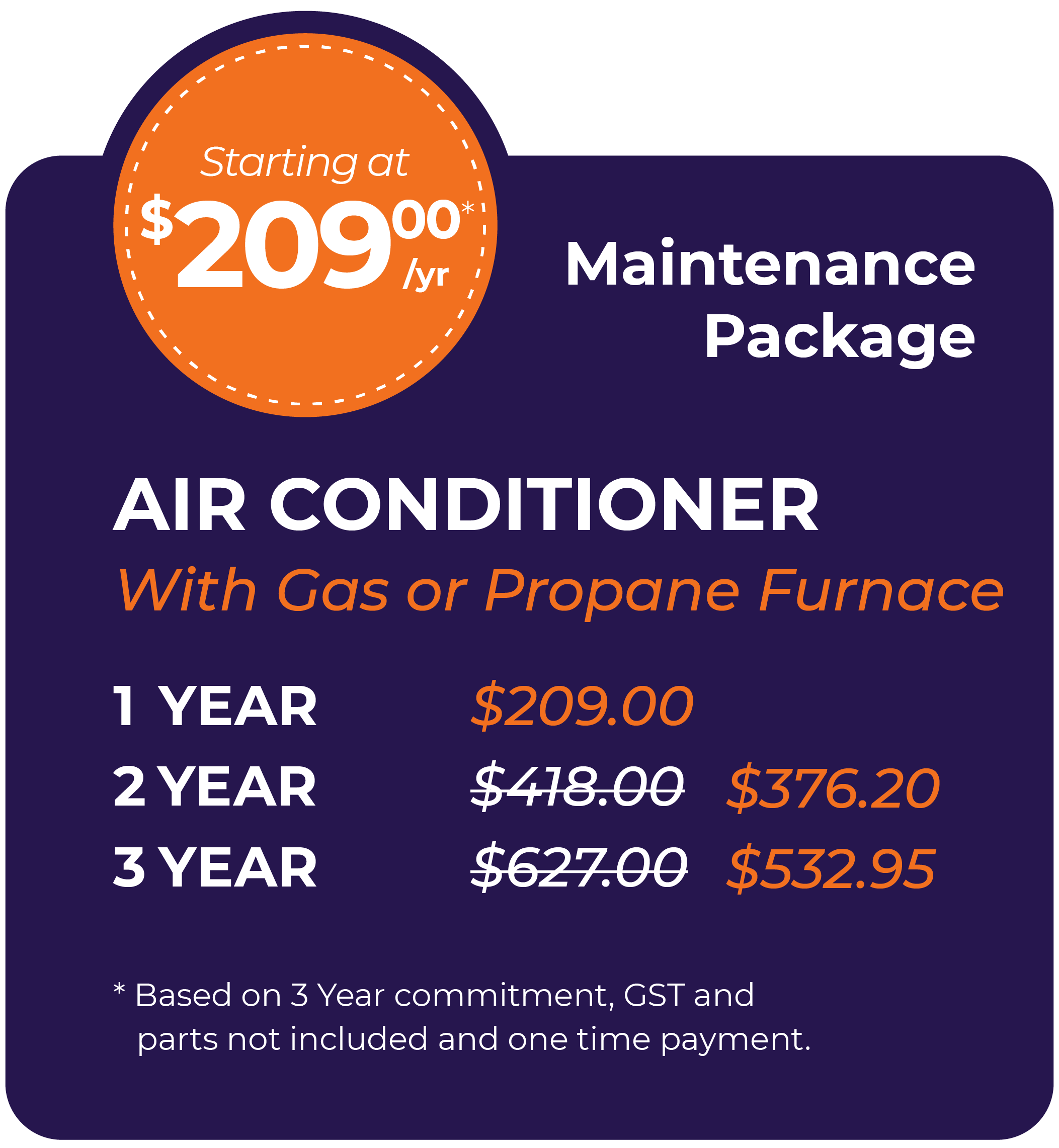 Air Conditioners with Gas or Propane Back-Up Maintenance Package