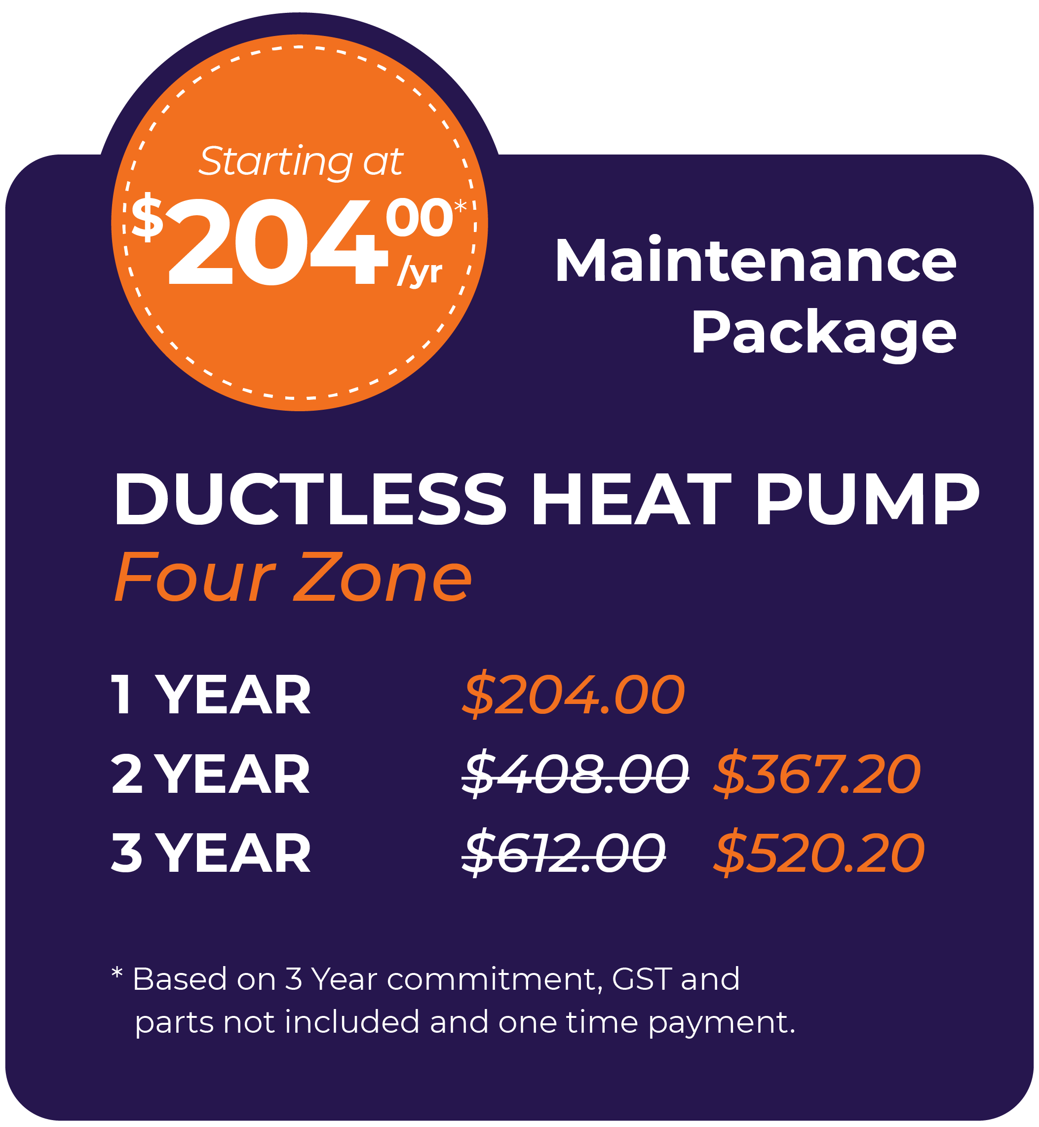 Ductless Heat Pump Four Zone Maintenance Package