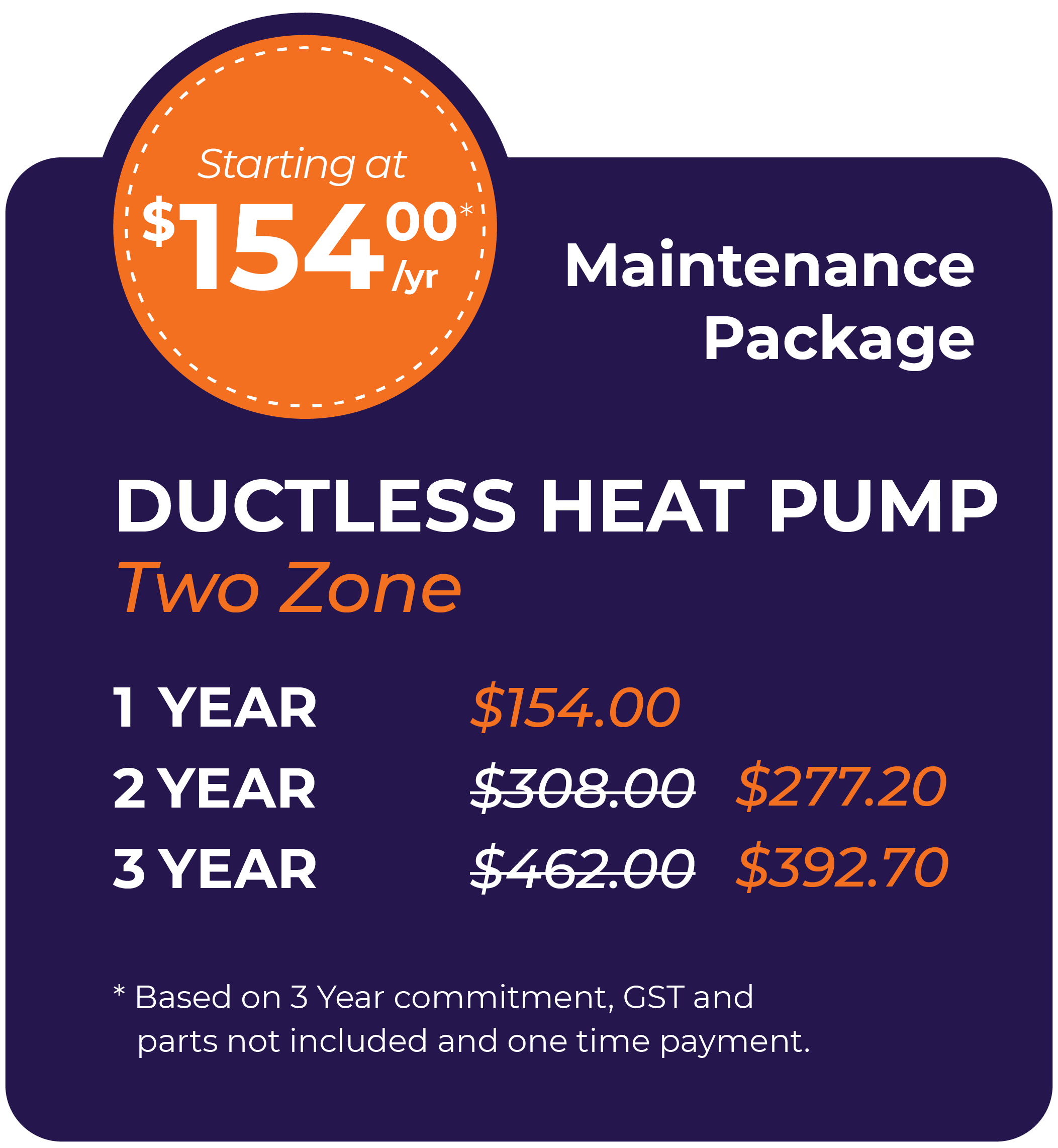 Ductless Heat Pump Two Zone Maintenance Package