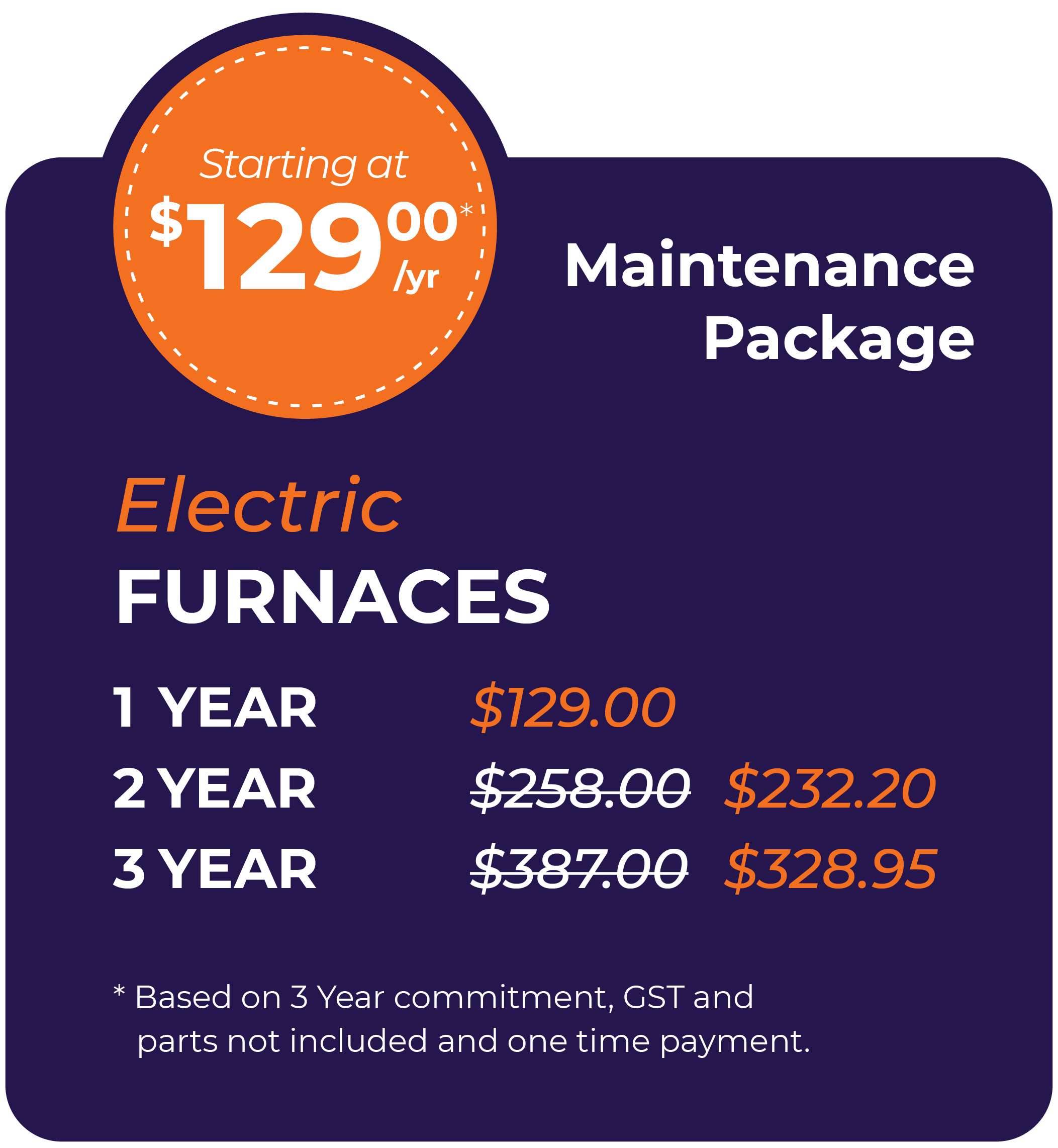 Electric Furnace Maintenance Package